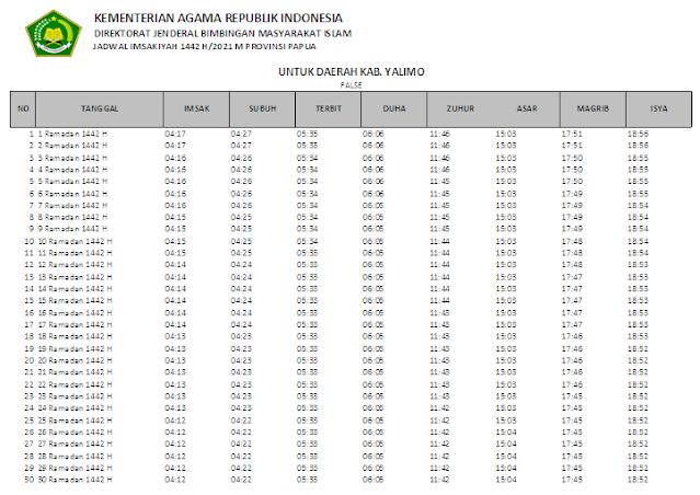 Jadwal Imsakiyah Ramadhan 1442 H Kabupaten Yalimo, Provinsi Papua