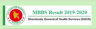 MBBS result 2020-2021 by www.DGHS.gov.bd