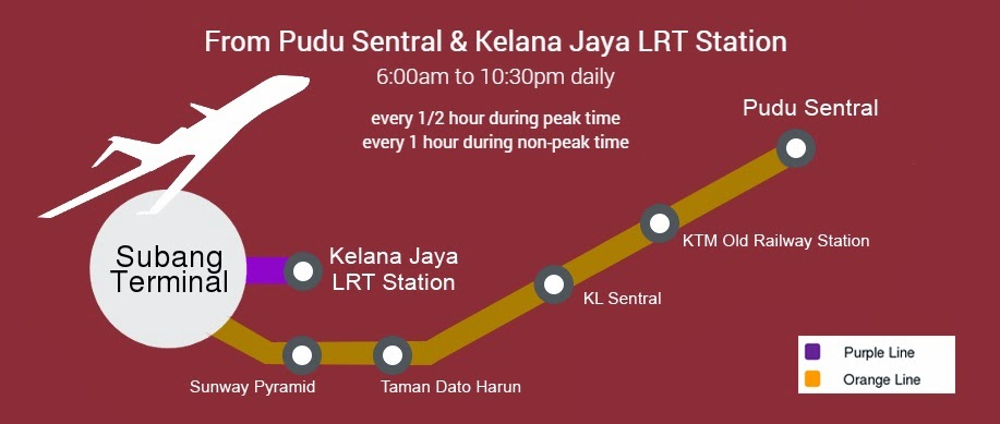 kl international airport to kl sentral by bus
