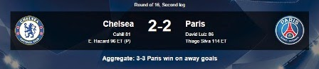 Hasil Chelsea Vs PSG Liga Champion