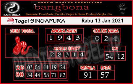 Prediksi Bangbona SGP Rabu 13 Januari 2021