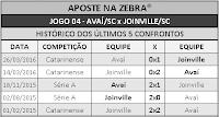 LOTECA 705 - HISTÓRICO JOGO 04