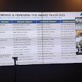 Makassar dan Bone Berhasil Raih Nominasi I Dan II TPID Wilayah Sulawesi