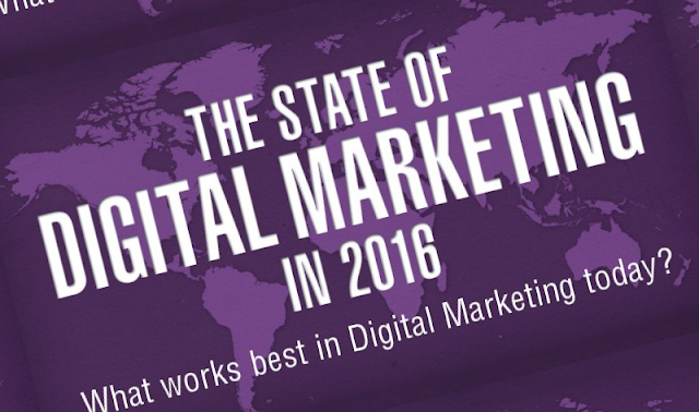 We can see digital marketing is growing in importance, so how can you compete effectively in 2016? Take a look at this infographic and discover some tips, stats and techniques that'll help you plan, manage and optimize your digital channels.