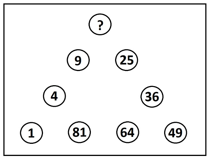 Find unknown number in math puzzles