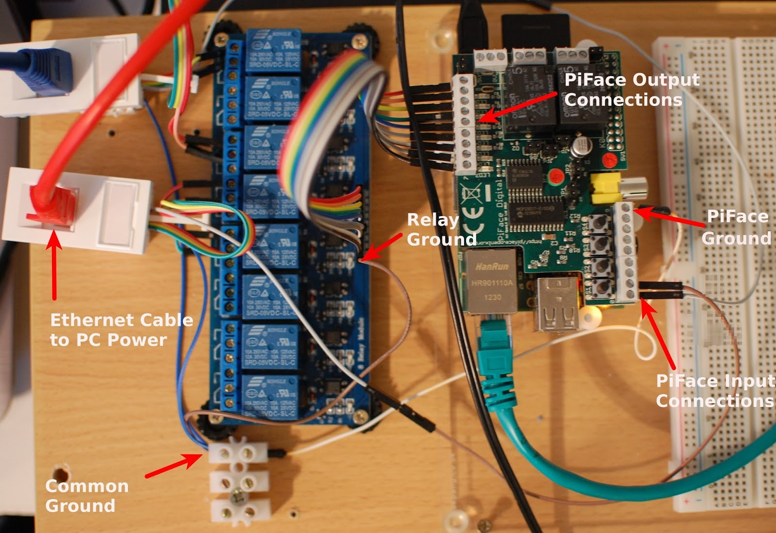 gnuoy: PC Power Control with a Raspberry Pi and Maas