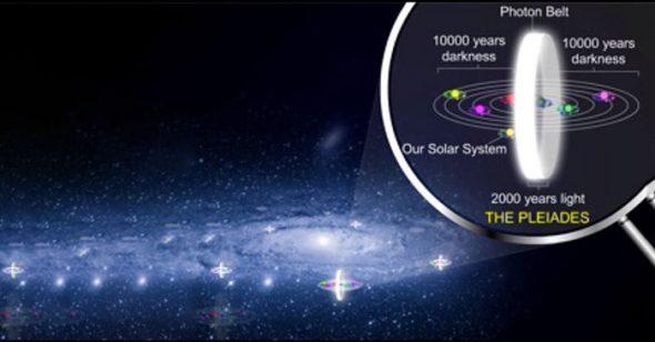 Trái Đất đi vào vành đai Photon, thời kỳ hoàng kim sắp đến