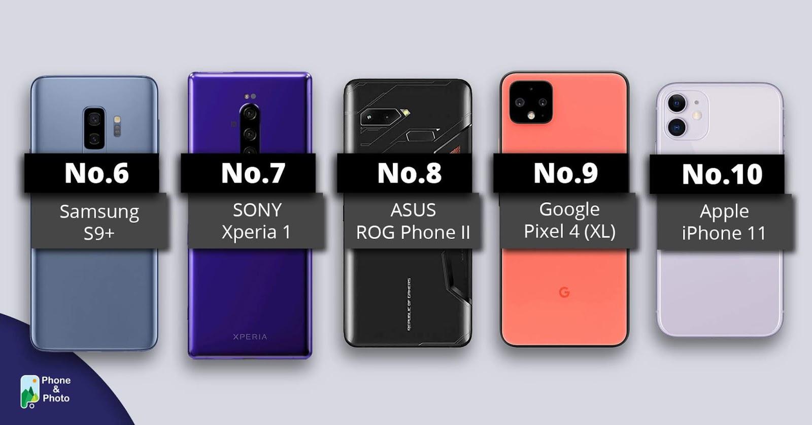 Top 10 Best Camera Phone 2020 Above $500 USD_Top 6~Top 10
