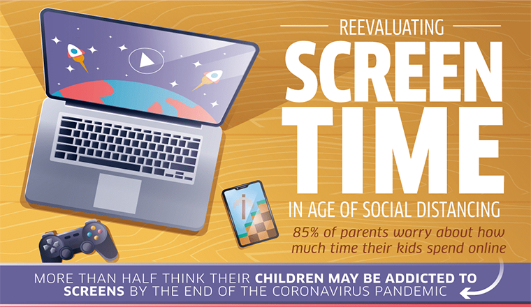 Reevaluating Screen Time in the Age of Social Distancing #infographic