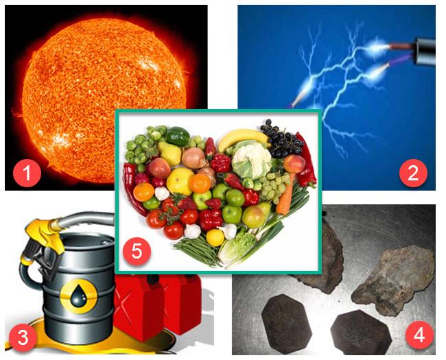 Sumber Energi Panas