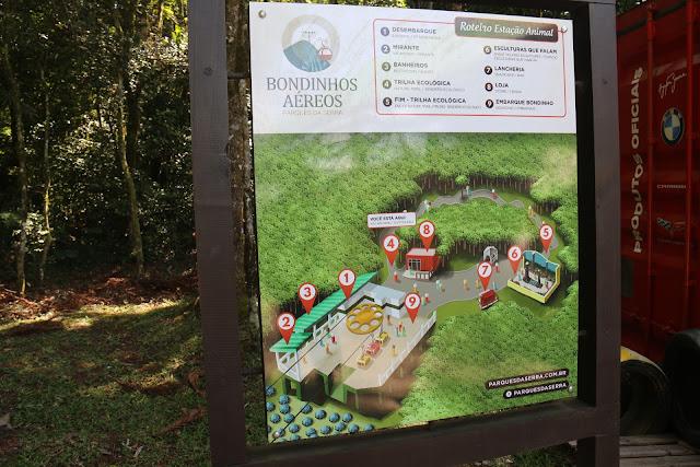 Blog Apaixonados por Viagens - Gramado - Canela - Parques da Serra Bondinhos Aéreos