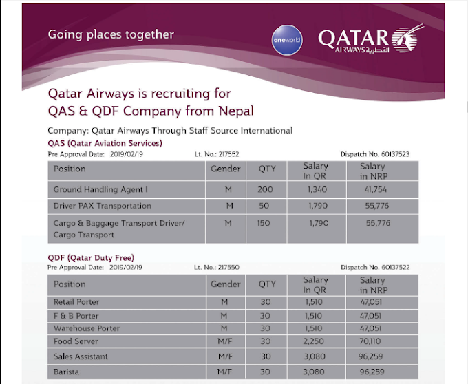 Jobs in Qatar for Nepali, salary Rs 96,259