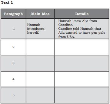 Pembahasan Soal Bahasa Inggris Chapter 1: TAlking About Self (Hal 6-7) Kelas 10