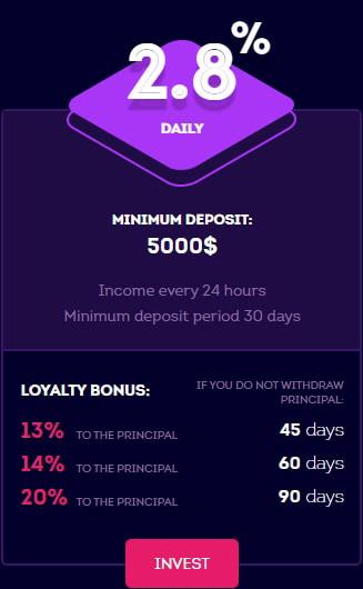 Инвестиционные планы Vitrade 4