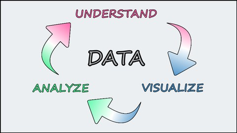 Simulate, understand, & visualize data like a data scientist
