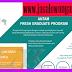 Lowongan Kerja PT Aneka Tambang - Antam Fresh Graduate Program