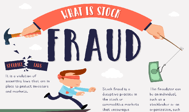 What is Stock Fraud? #infographic