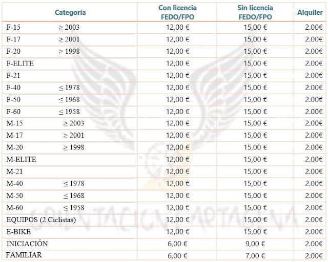 Categorias y precios