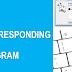 Cara Menutup Paksa Program Not Responding Tanpa Menggunakan Task Manager