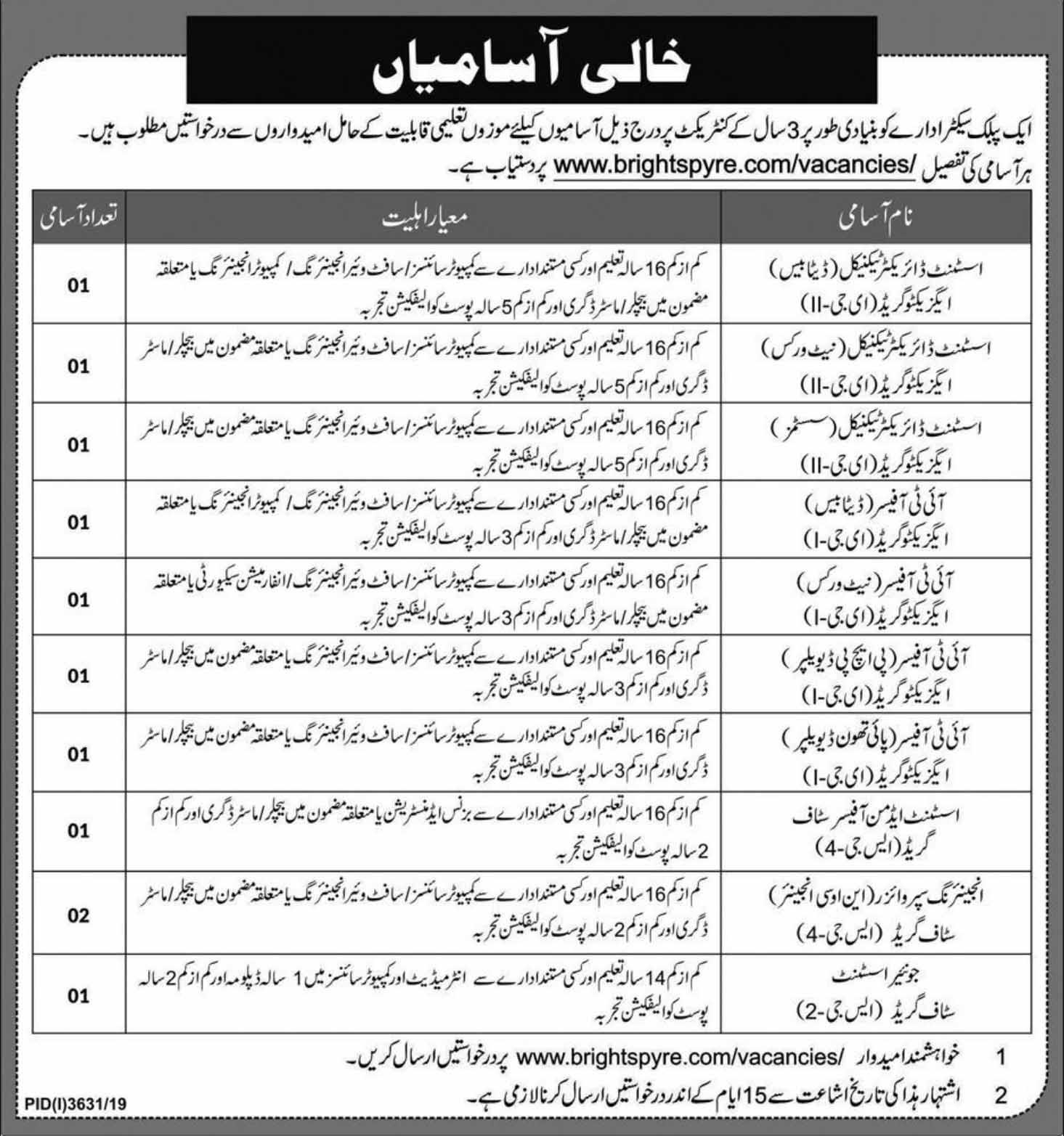 Public Sector Organization Jobs Jan 2020
