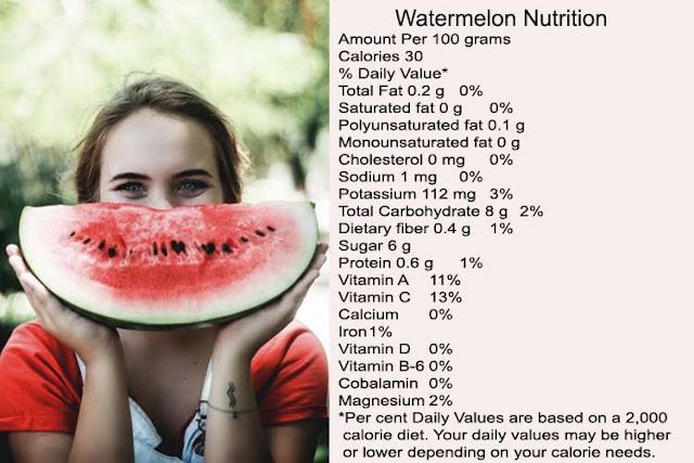 Watermelon Nutrition Values