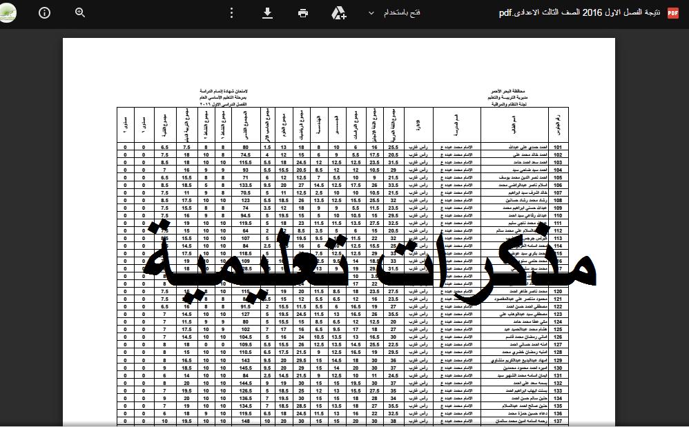نتيجة اعدادية البحر الاحمر ملف pdf 2016
