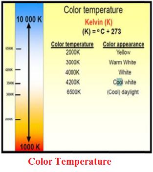 درجة حرارة اللون للكشاف color temperature