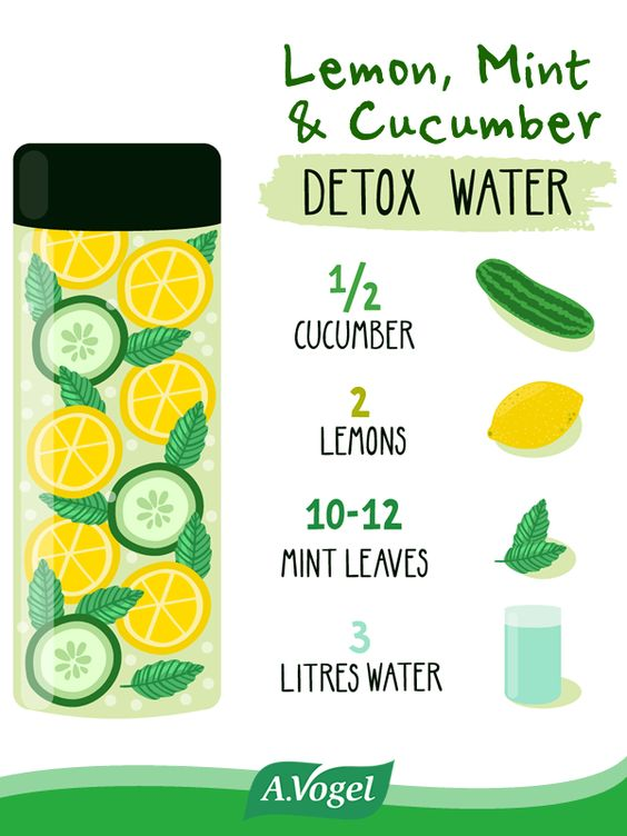 This is a really tasty and refreshing drink, which not only hydrates you and improves your digestion, but also offers many wonderful detoxing benefits. I like to drink this first thing in the morning to kick start my day.