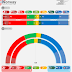 NORWAY <br/>Norstat poll | October 2017 (3)