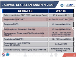 Kumpulan Pengumuman SNMPTN 2020