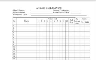 Format Analisis Hasil Ulangan dan Program Perbaikan/Pengayaan