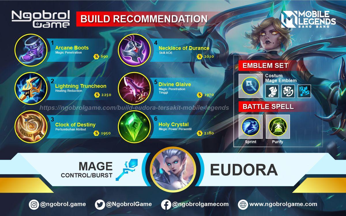 Build Eudora  Top Global Tersakit Mobile Legends