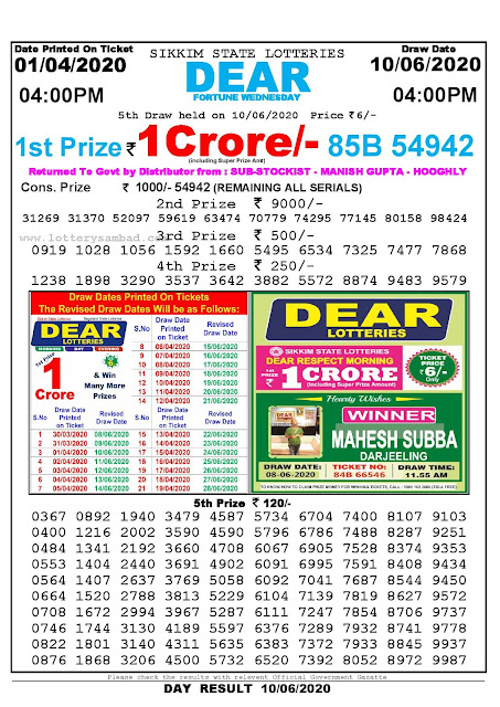 Lottery Sambad Result 01.04.2020 Dear Fortune Wednesday 4:00 pm