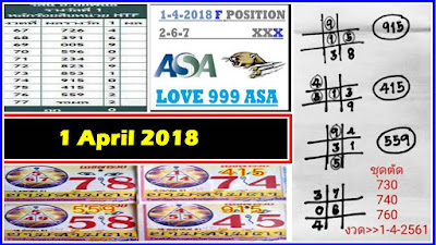 Thai Lottery Master 3UP Teach Formula Tips For 1 April 2018