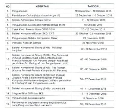 gambar jadwal pendaftaran cpns online terbaru di sscn