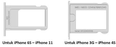 nomor IMEI iPhone di Slot sim card