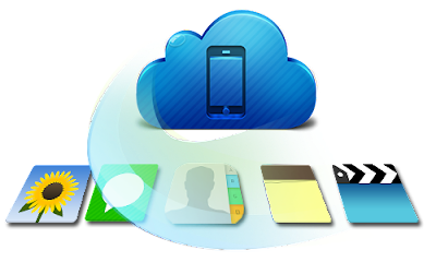Cara Backup iPhone, iPad, iPod Touch Menggunakan iCloud