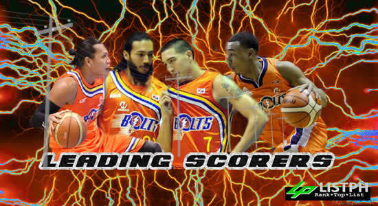 List of LeList of Leading Scorers Meralco Bolts 2017 PBA Commissioner's Cupading Scorers Meralco Bolts 2017 PBA Commissioner's Cup