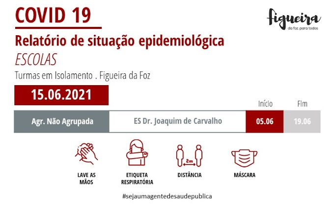 Situação epidemiológica nas escolas do concelho da Figueira da Foz
