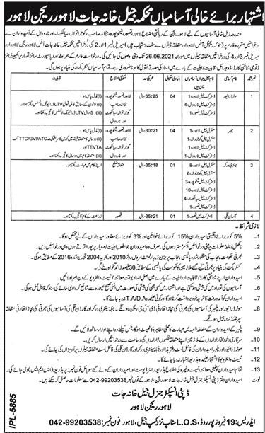 Lahore Jail Khana Jat Department 2021 in Pakistan