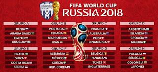 جدول مواعيد مباريات كأس العالم روسيا 2018 والمواعيد بتوقيت السعوديه و مصر