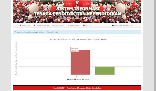 SIPENDIK - Sistem Informasi Pendataan Sekolah Dinas Pendidikan