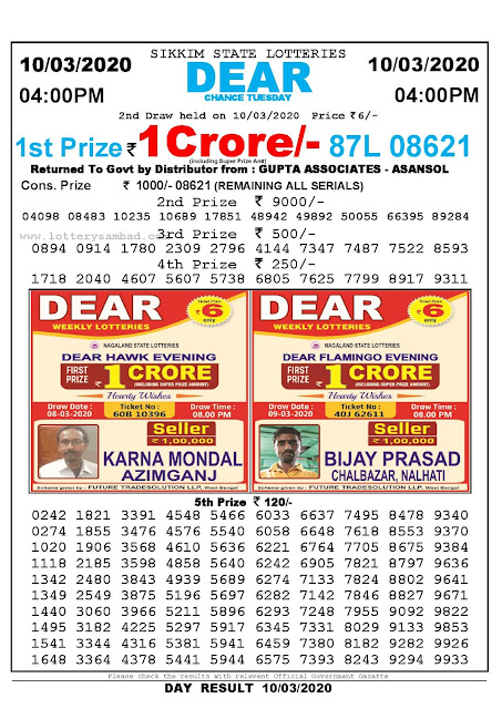 Sikkim State Lotteries 10-03-2020 Lottery Sambad Result 04:00 PM