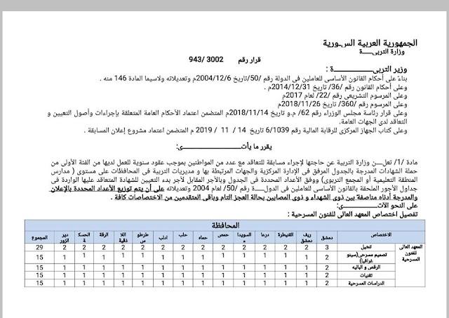 تفاصيل مسابقة التعاقد وزارة التربية والتعليم السورية 2019-2020