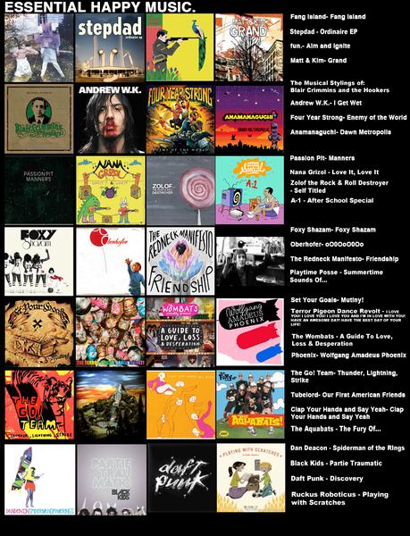 mu/core: Essential Happy Music