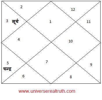 Maha-Bhagya-Yog1