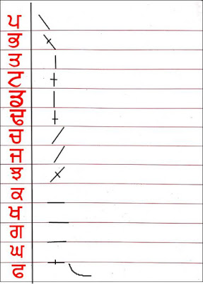 Shorthand-Copy