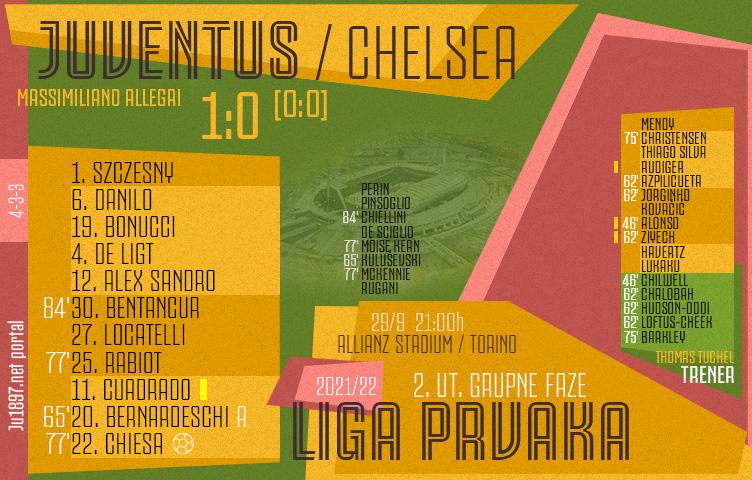 Liga prvaka 2021/22 / 2. kolo / Juventus - Chelsea 1:0 (0:0)