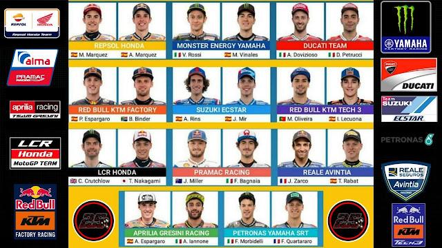 3 Rookie pada MotoGP 2020 dan Daftar Pembalap MotoGP 2020