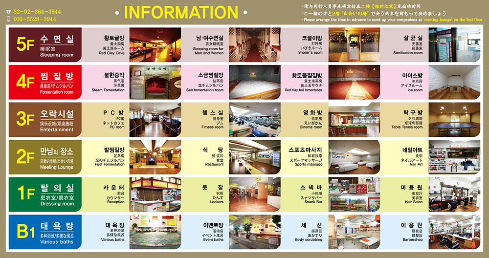 A Guide to Korean Bath and Sauna (Jjimjilbang) Experience in Seoul - Map